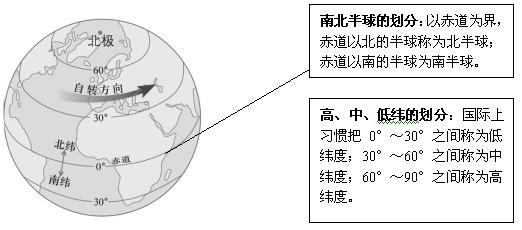 地球的结构思维导图