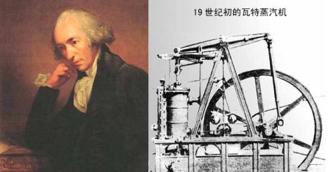 珍妮纺纱机的发明是从飞梭引发的