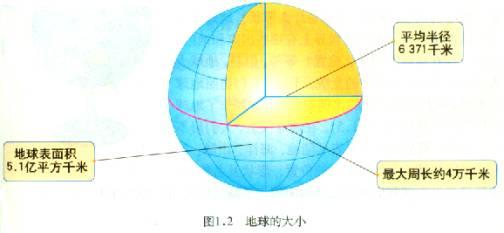 地球的形状和内部结构ppt