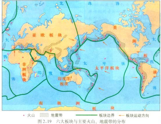印度洋板块和南极洲