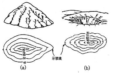 等高线地形图练习题_等高线地形图怎么看-等高线地形图怎么看 _感人网