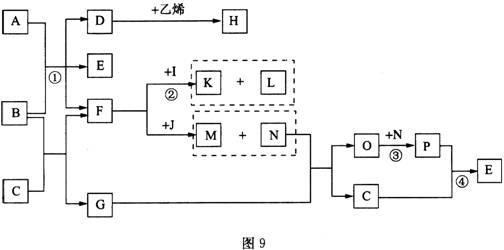 原子结构平面图