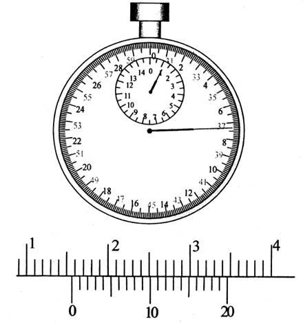 秒表怎么读数图解