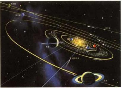 太阳系模式图